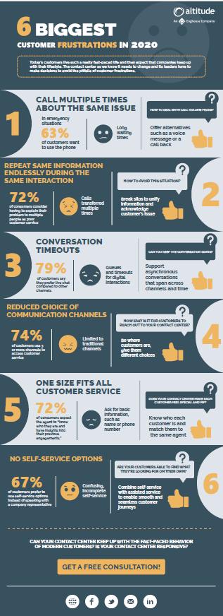 Infographic Responsive CC - EN